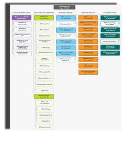 IKM organisasjonskart responsive-focuspoint focus-horizontal-50 focus-vertical-50